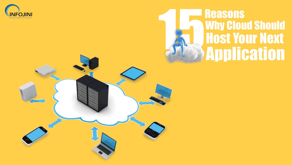 Reasons to Host Your Next Application on Cloud