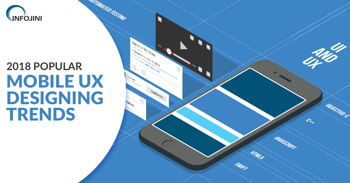 Mobile UX Design Trends of 2018