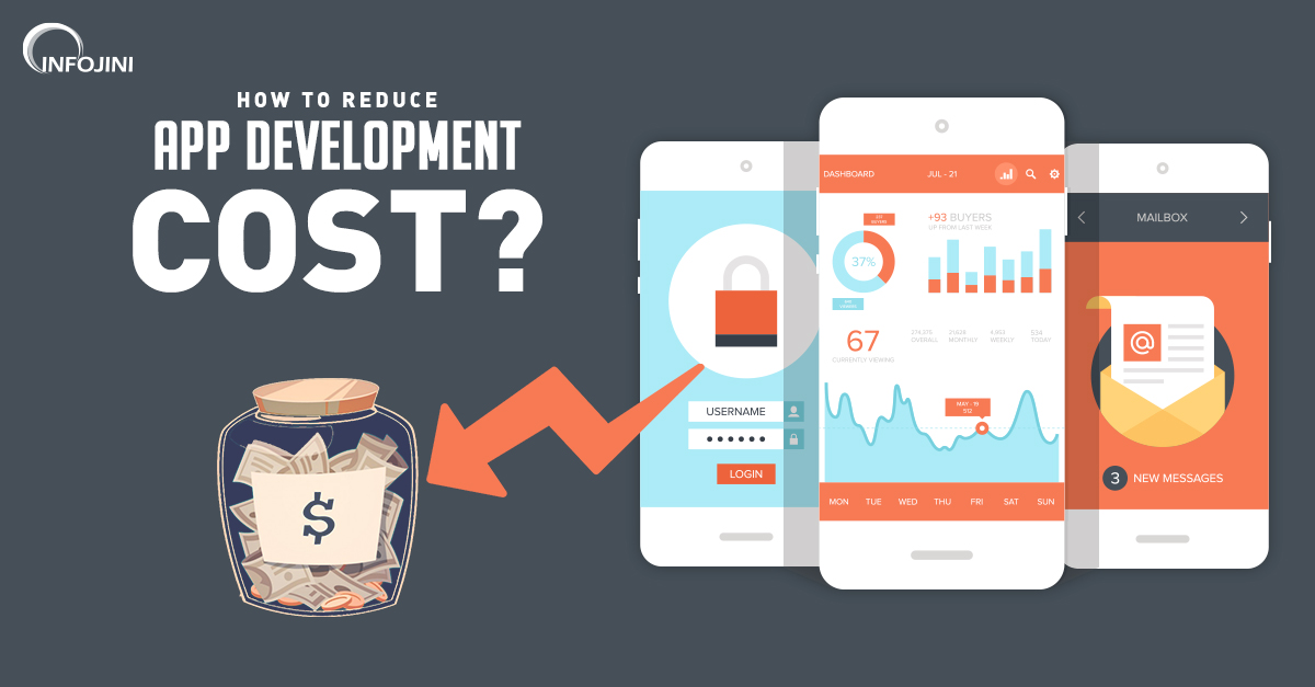 Optimizing Costs of Mobile Application Development Projects