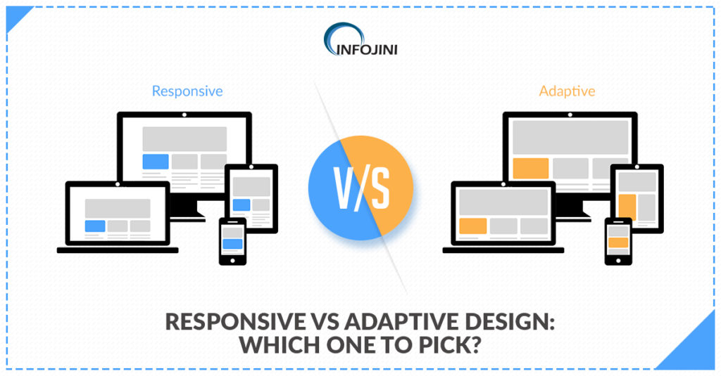Adaptive vs Responsive Design - Which Is the Best?