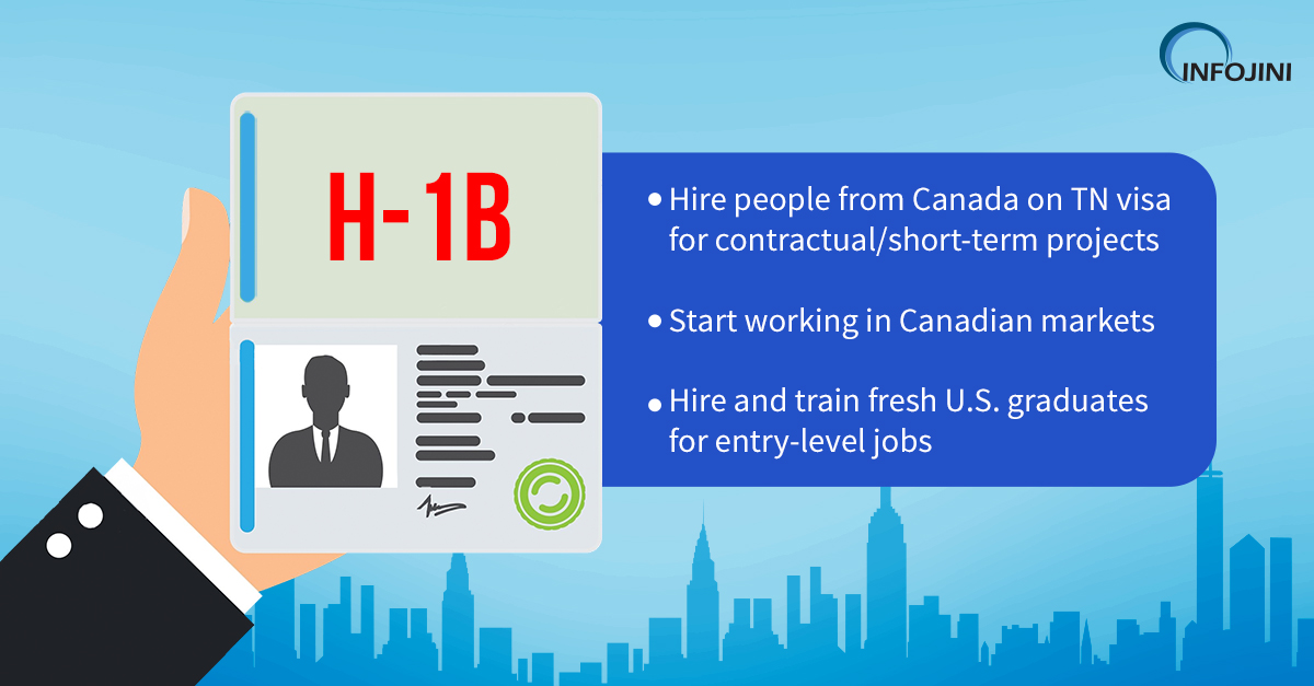 Infojini's Take On H1B Program