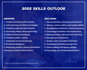 World Economic Forum HR stats