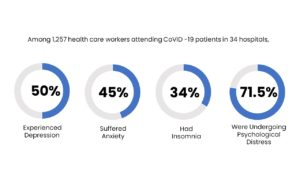Healthcare Staffing Survey