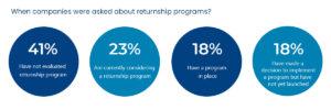 Returnship Stats