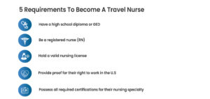 Requirements to Become a Travel Nurse