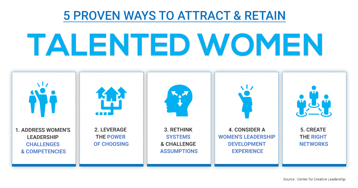 Proven ways to attract and retain talented women