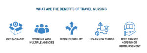 benefits-of-travel-nursing