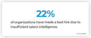 Talent Intelligence Stats 1