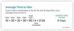 average time-to-hire calculation