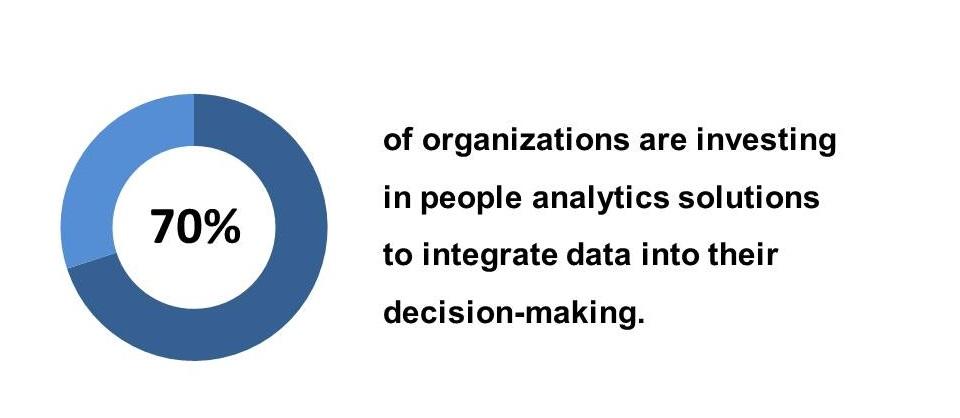 People Analytics Integrate