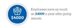 Employee Saving