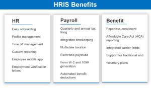 HRIS-Benefits