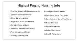Travel Nursing Jobs