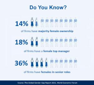 Hiring Bias - Gender Gap Report