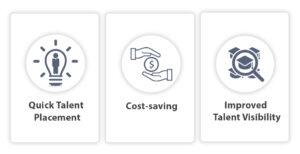 Benefits of Total Talent Management