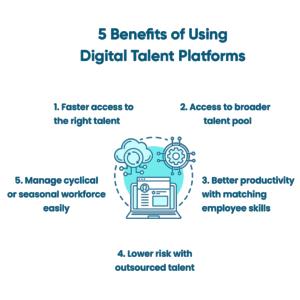 Digital Talent Platforms